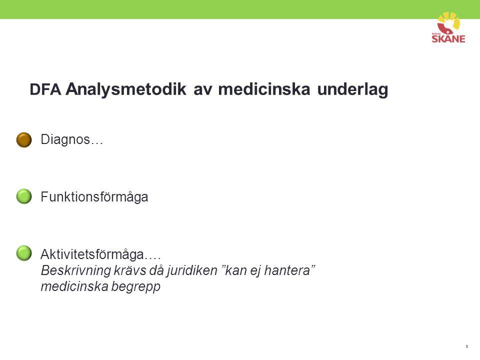 """5 DFA Analysmetodik av medicinska underlag Diagnos… Funktionsförmåga Aktivitetsförmåga…. Beskrivning krävs då juridiken """"kan ej hantera"""" medicinska be"""