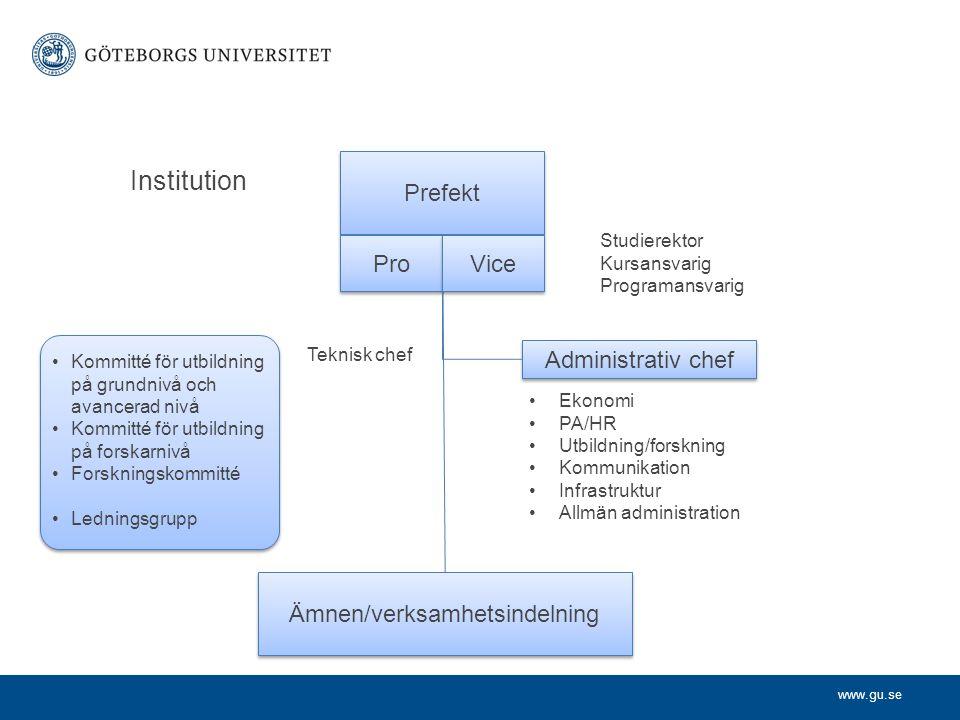www.gu.se Ämnen/verksamhetsindelning Ekonomi PA/HR Utbildning/forskning Kommunikation Infrastruktur Allmän administration Kommitté för utbildning på g