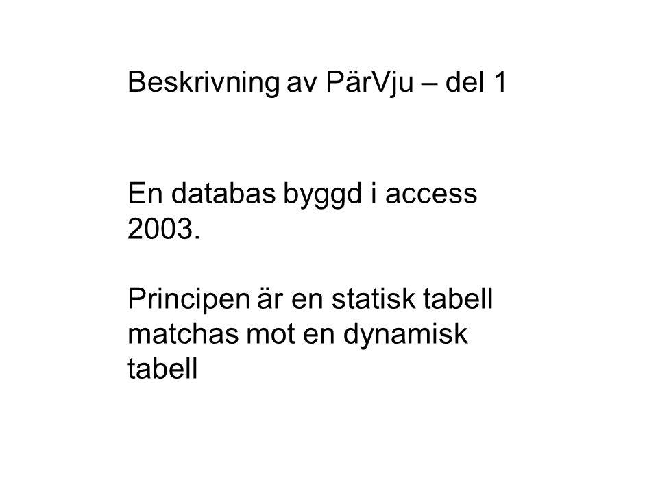 Beskrivning av PärVju – del 1 En databas byggd i access 2003. Principen är en statisk tabell matchas mot en dynamisk tabell