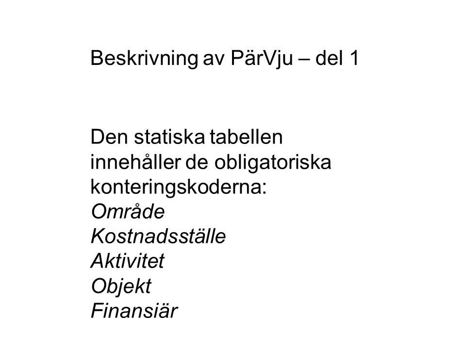 Beskrivning av PärVju – del 1 Den statiska tabellen innehåller de obligatoriska konteringskoderna: Område Kostnadsställe Aktivitet Objekt Finansiär