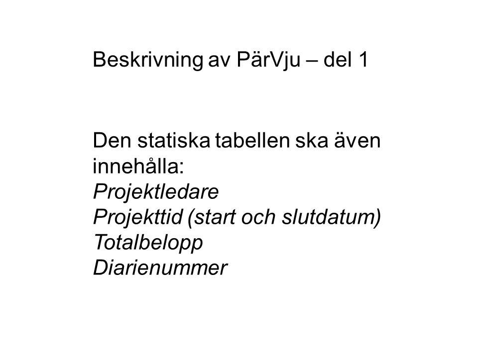 Beskrivning av PärVju – del 1 Den statiska tabellen ska även innehålla: Projektledare Projekttid (start och slutdatum) Totalbelopp Diarienummer