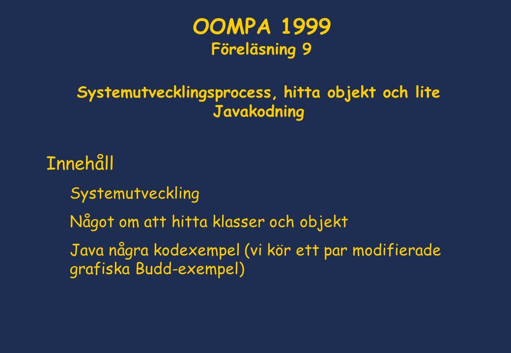Systemutvecklingsprocess, hitta objekt och lite Javakodning Innehåll Systemutveckling Något om att hitta klasser och objekt Java några kodexempel (vi
