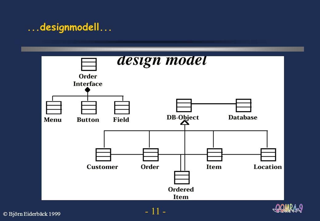 - 11 - © Björn Eiderbäck 1999...designmodell...