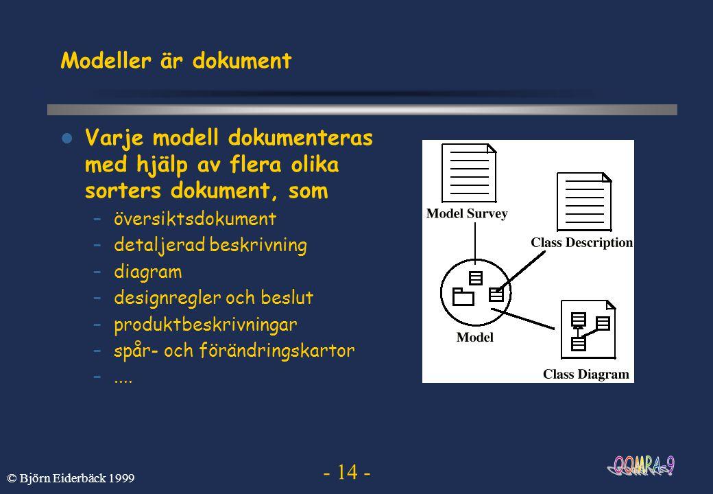 - 14 - © Björn Eiderbäck 1999 Modeller är dokument Varje modell dokumenteras med hjälp av flera olika sorters dokument, som –översiktsdokument –detalj
