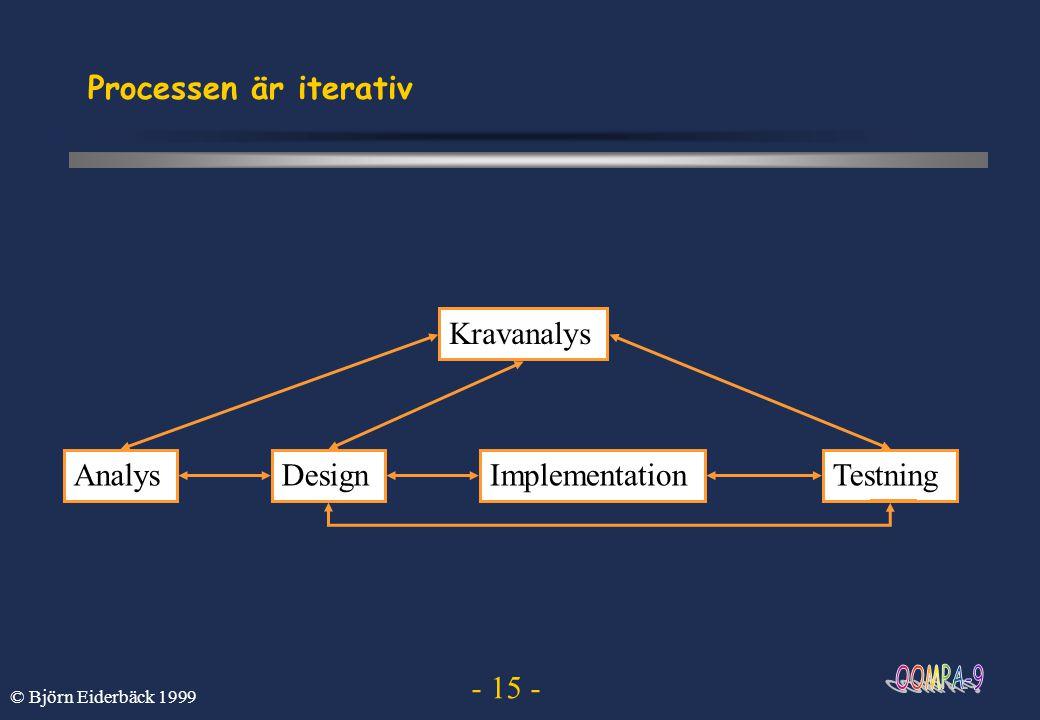 - 15 - © Björn Eiderbäck 1999 Processen är iterativ Kravanalys DesignAnalysImplementation Testning
