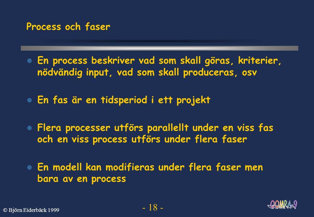 - 18 - © Björn Eiderbäck 1999 Process och faser En process beskriver vad som skall göras, kriterier, nödvändig input, vad som skall produceras, osv En