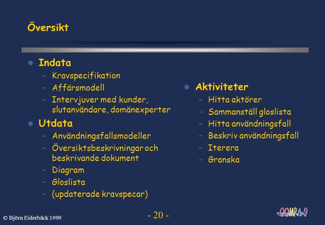 - 20 - © Björn Eiderbäck 1999 Översikt Indata –Kravspecifikation –Affärsmodell –Intervjuver med kunder, slutanvändare, domänexperter Utdata –Användnin