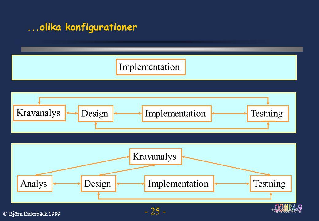 - 25 - © Björn Eiderbäck 1999...olika konfigurationer Kravanalys DesignAnalysImplementation Testning Kravanalys DesignImplementation Testning Implemen