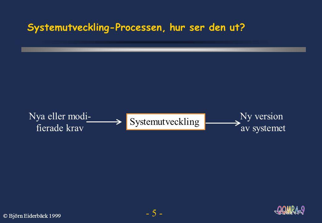 - 26 - © Björn Eiderbäck 1999 Verktyg Kan vara bra att använda som stöd för processen –utveckling av modeller –dokumentation –versionshantering –verifiering –transformation –...