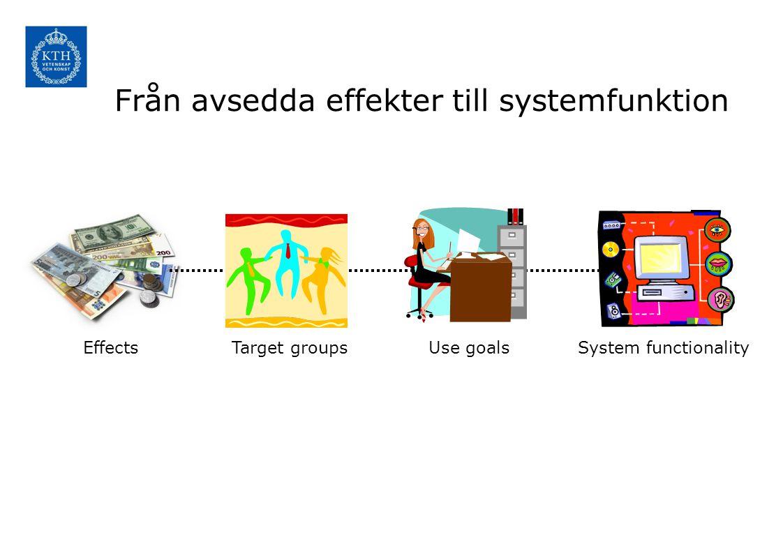 Från avsedda effekter till systemfunktion EffectsSystem functionalityTarget groupsUse goals