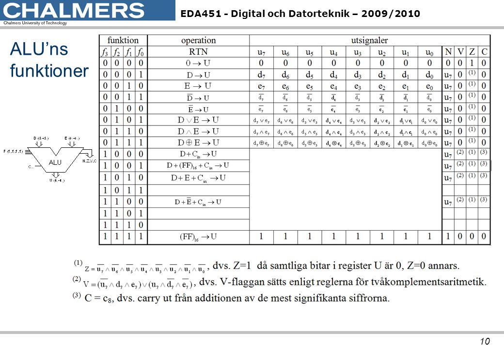 EDA451 - Digital och Datorteknik – 2009/2010 ALU'ns funktioner 10