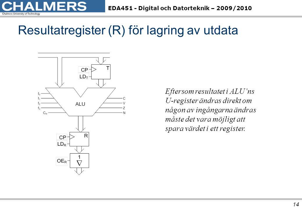 EDA451 - Digital och Datorteknik – 2009/2010 Resultatregister (R) för lagring av utdata 14 Eftersom resultatet i ALU'ns U-register ändras direkt om nå