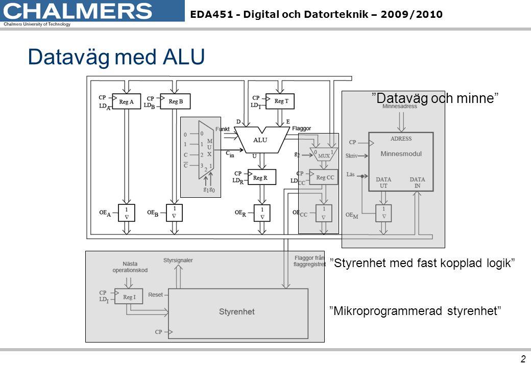 EDA451 - Digital och Datorteknik – 2009/2010 Temporärregister (T) för lagring av indata 13 Bussen kan bara innehålla en av ALU'ns operander åt gången