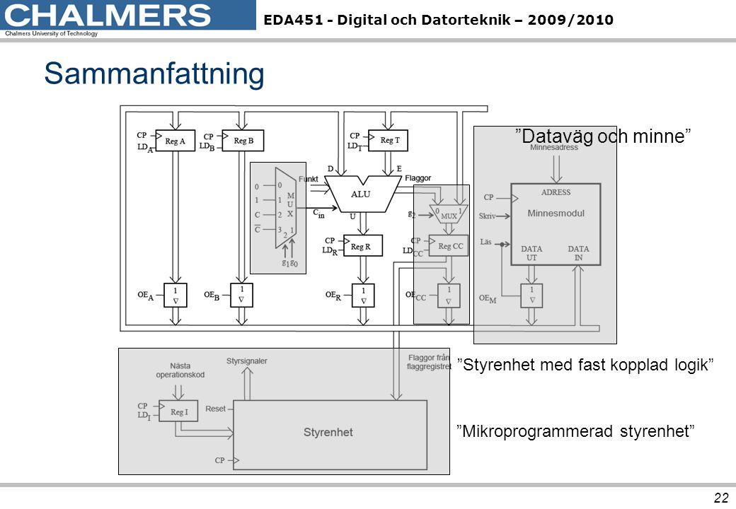"""EDA451 - Digital och Datorteknik – 2009/2010 Sammanfattning 22 """"Dataväg och minne"""" """"Styrenhet med fast kopplad logik"""" """"Mikroprogrammerad styrenhet"""""""