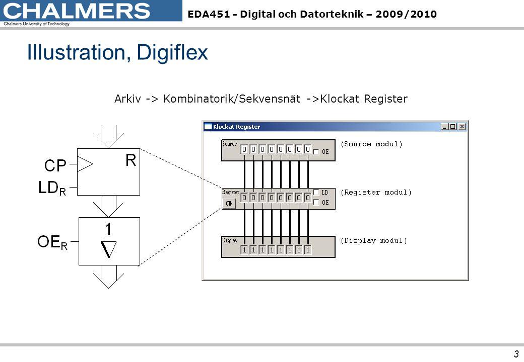 EDA451 - Digital och Datorteknik – 2009/2010 Resultatregister (R) för lagring av utdata 14 Eftersom resultatet i ALU'ns U-register ändras direkt om någon av ingångarna ändras måste det vara möjligt att spara värdet i ett register.