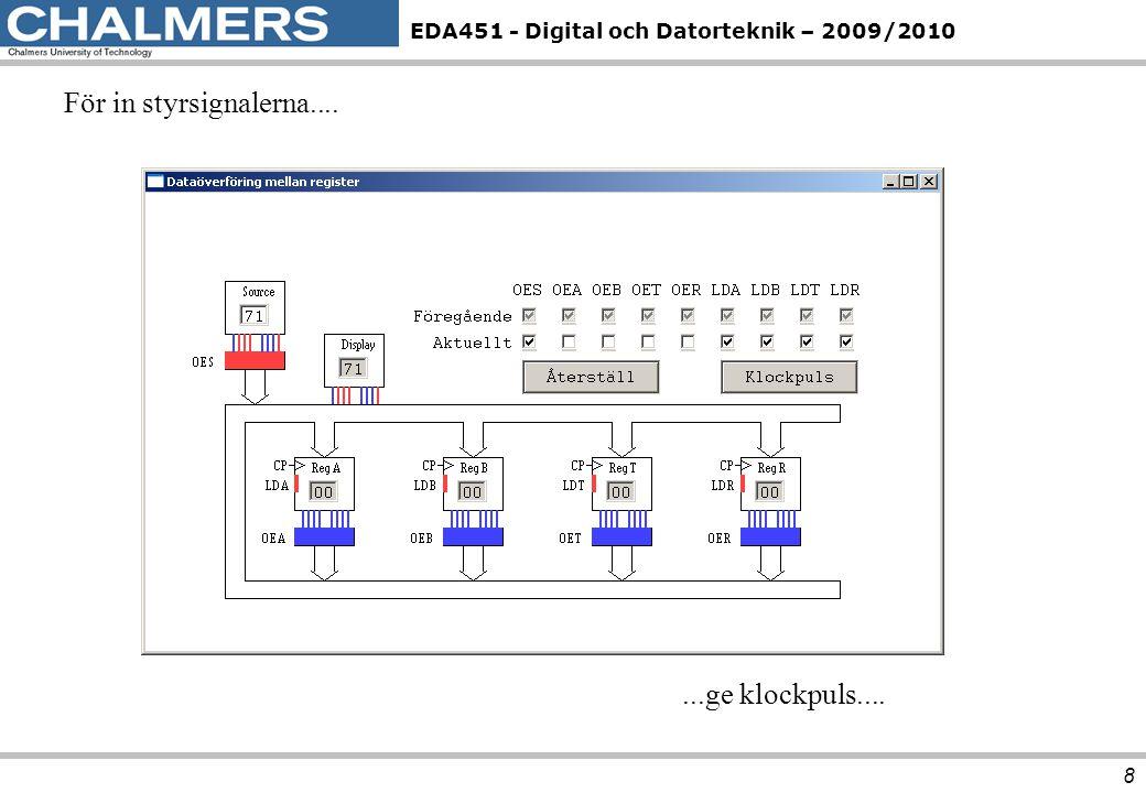 EDA451 - Digital och Datorteknik – 2009/2010 Aritmetisk/Logisk Enhet (ALU) 9 0 1 2 3 4 5 6 7 8 9 10 11 12 13 14 15 0 1 2 3 4 5 6 7 8 9 10 11 12 13 14 15 D (d 7,d 6,d 5,d 4, d 3,d 2,d 1,d 0 ) E (e 7,e 6,e 5,e 4, e 3,e 2,e 1,e 0 ) U (u 7,u 6,u 5,u 4, u 3,u 2,u 1,u 0 ) F (f 3,f 2,f 1,f 0 ) C in kombinatorik NVZCNVZC