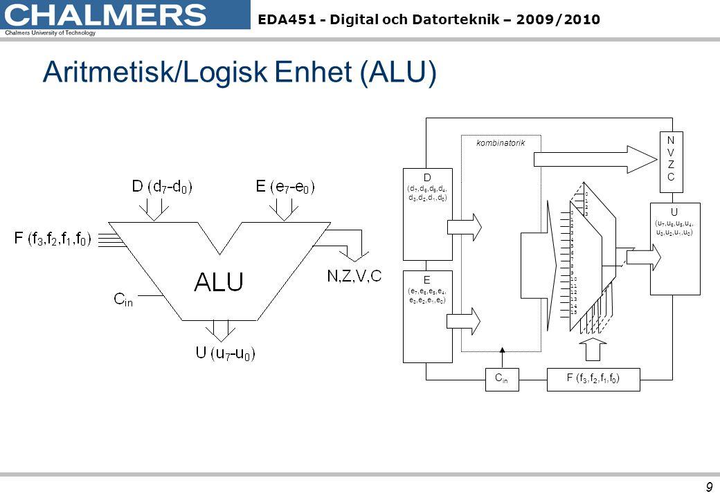EDA451 - Digital och Datorteknik – 2009/2010 Nollställning av register A, CLRA 20 CykelOperation (RTN)Aktiva styrsignaler Beskrivning 10→R LD R ALU'ns U-register nollställs ty F(0), dvs f 3 =f 2 =f 1 =f 0 =0.