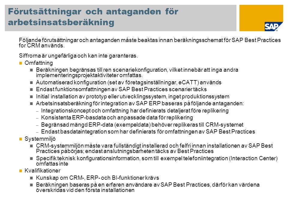 Förutsättningar och antaganden för arbetsinsatsberäkning Följande förutsättningar och antaganden måste beaktas innan beräkningsschemat för SAP Best Practices for CRM används.