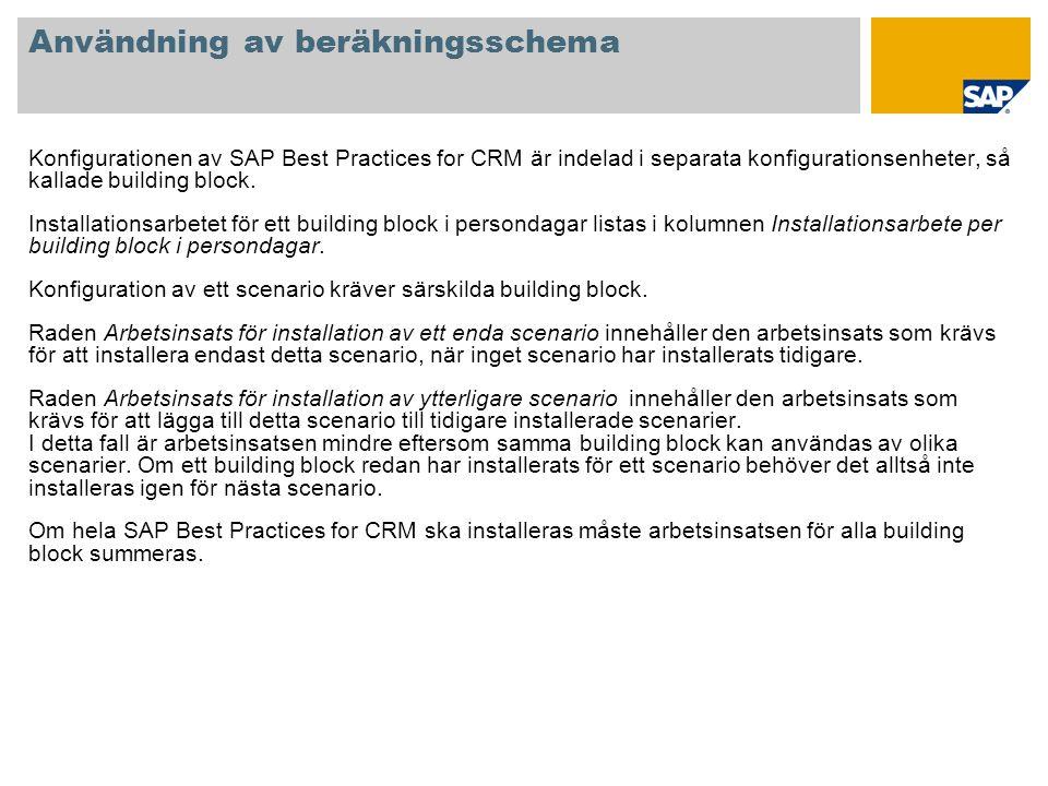 Användning av beräkningsschema Konfigurationen av SAP Best Practices for CRM är indelad i separata konfigurationsenheter, så kallade building block. I