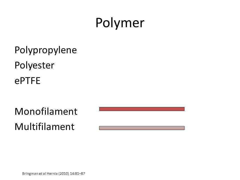 Polymer Polypropylene Polyester ePTFE Monofilament Multifilament Bringman et al Hernia (2010) 14:81–87