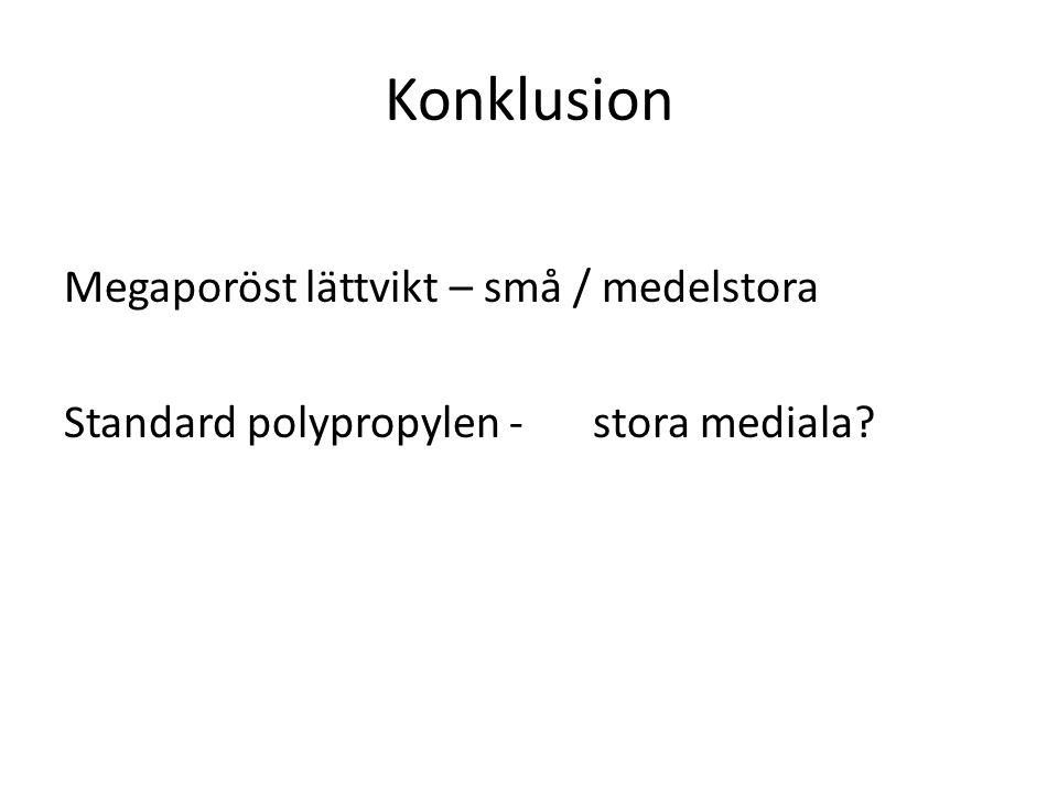 Konklusion Megaporöst lättvikt – små / medelstora Standard polypropylen -stora mediala?