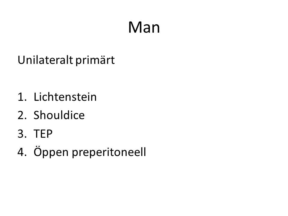 Man Unilateralt primärt 1.Lichtenstein 2.Shouldice 3.TEP 4.Öppen preperitoneell