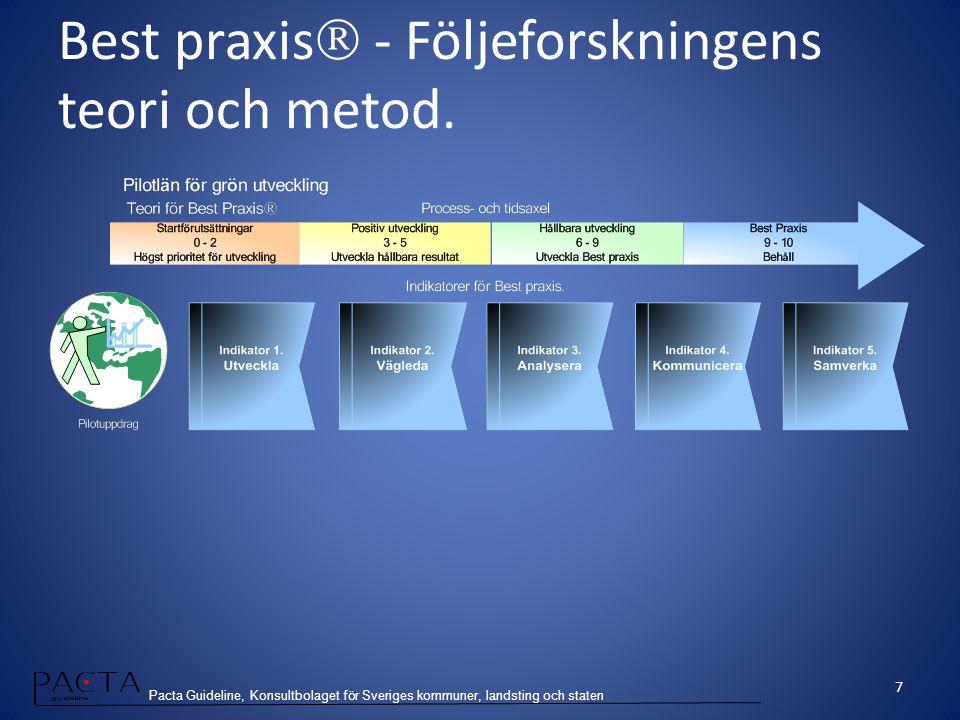 Pacta Guideline, Konsultbolaget för Sveriges kommuner, landsting och staten Best praxis  - Följeforskningens teori och metod. 7