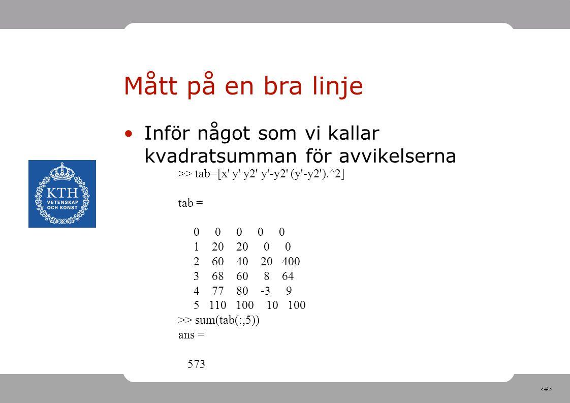 16 Mått på en bra linje Inför något som vi kallar kvadratsumman för avvikelserna >> tab=[x' y' y2' y'-y2' (y'-y2').^2] tab = 0 0 0 0 0 1 20 20 0 0 2 6