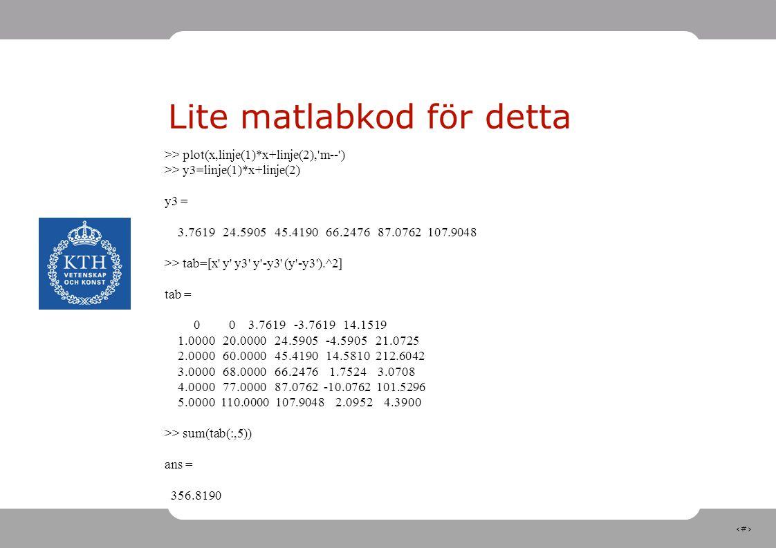 19 Lite matlabkod för detta >> plot(x,linje(1)*x+linje(2),'m--') >> y3=linje(1)*x+linje(2) y3 = 3.7619 24.5905 45.4190 66.2476 87.0762 107.9048 >> tab