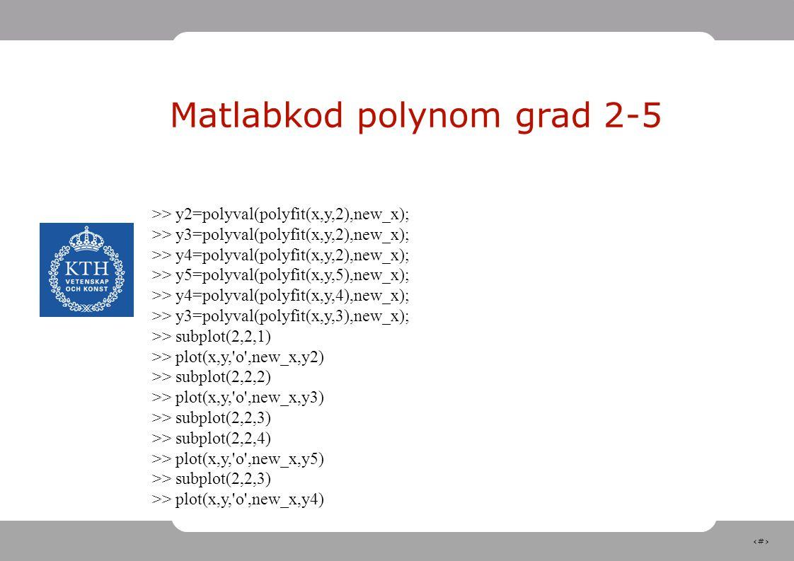 21 Matlabkod polynom grad 2-5 >> y2=polyval(polyfit(x,y,2),new_x); >> y3=polyval(polyfit(x,y,2),new_x); >> y4=polyval(polyfit(x,y,2),new_x); >> y5=pol