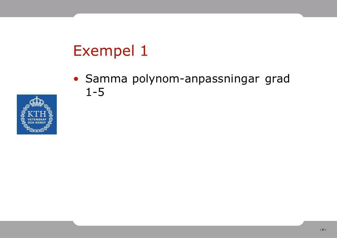 24 Exempel 1 Samma polynom-anpassningar grad 1-5
