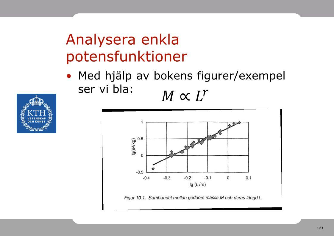 8 Analysera enkla potensfunktioner Med hjälp av bokens figurer/exempel ser vi bla: