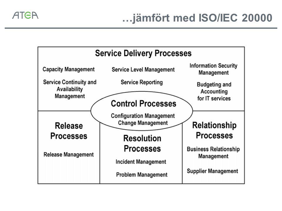 …jämfört med ISO/IEC 20000