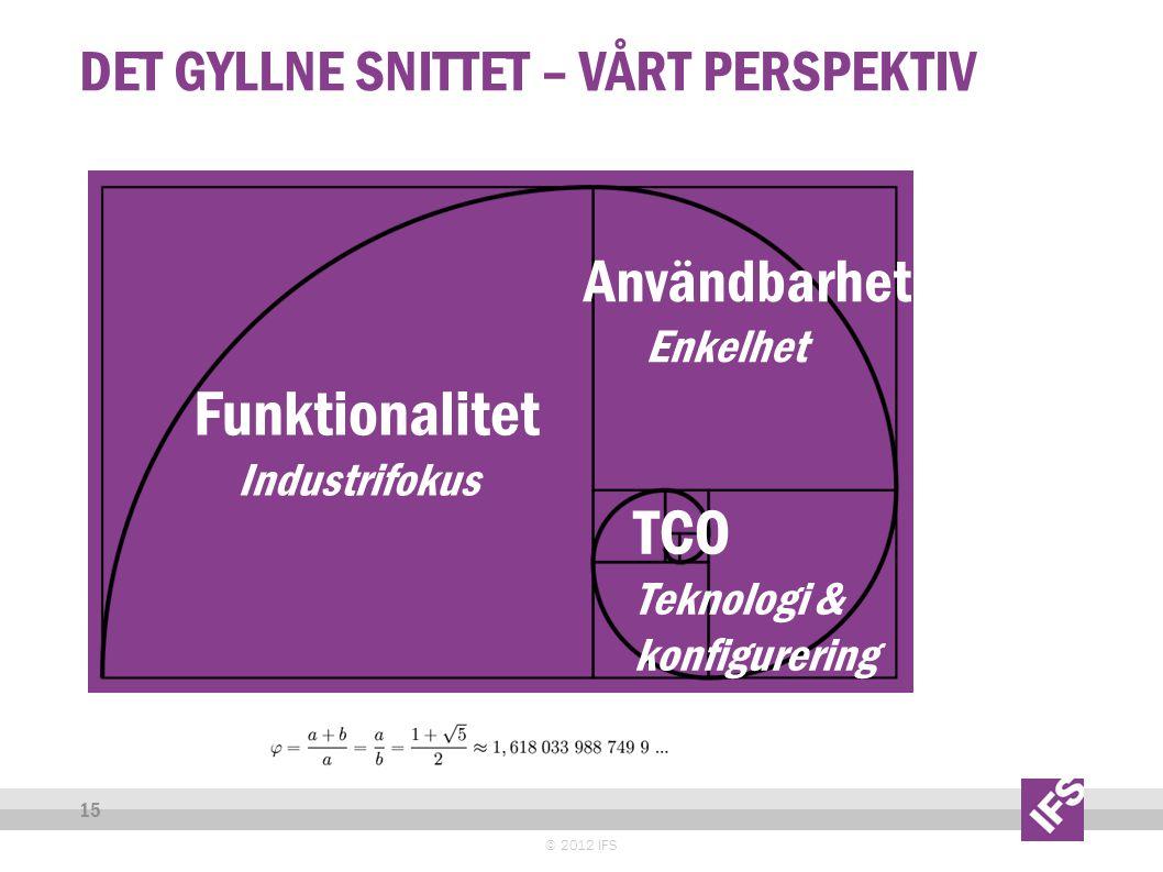 DET GYLLNE SNITTET – VÅRT PERSPEKTIV © 2012 IFS 15 Funktionalitet Industrifokus Användbarhet Enkelhet TCO Teknologi & konfigurering