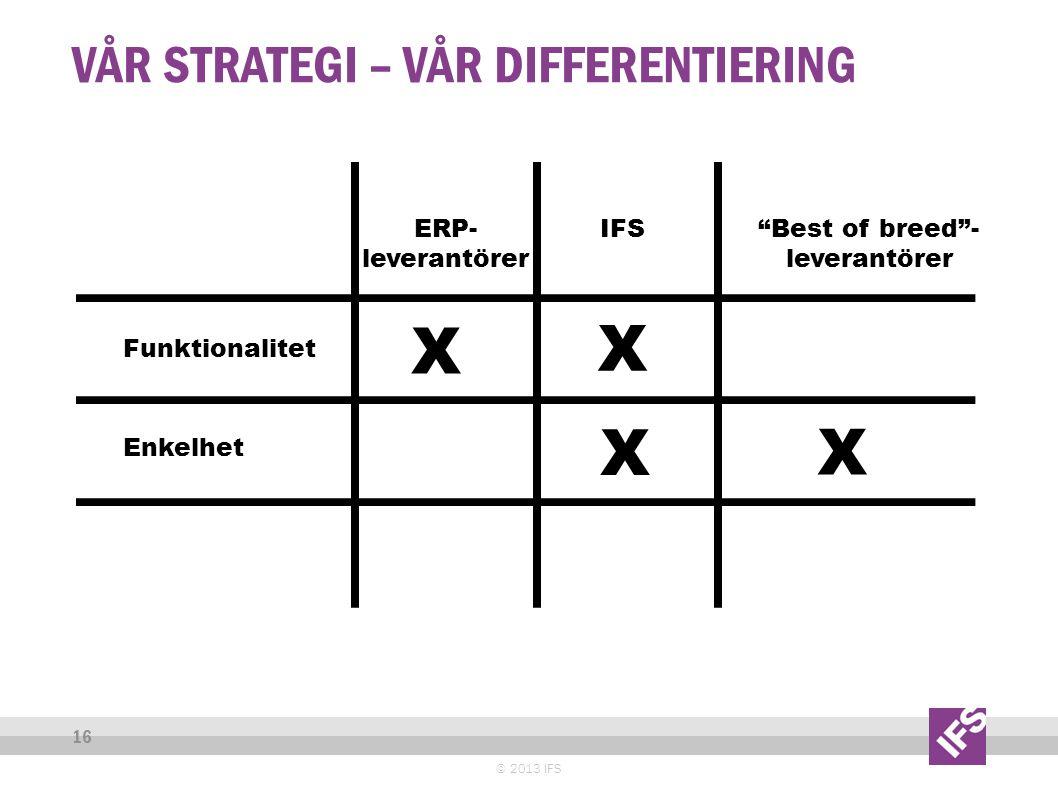 VÅR STRATEGI – VÅR DIFFERENTIERING © 2013 IFS 16 ERP- leverantörer IFS Best of breed - leverantörer Funktionalitet Enkelhet X X X X