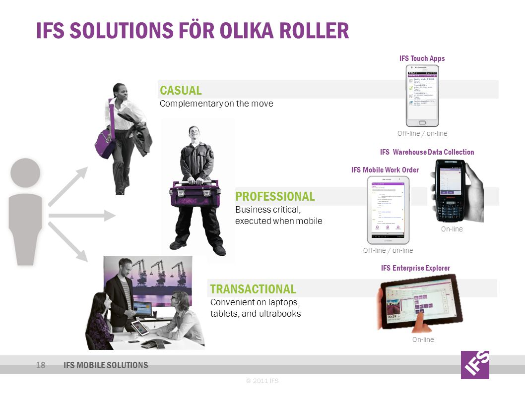 IFS SOLUTIONS FÖR OLIKA ROLLER © 2011 IFS 18IFS MOBILE SOLUTIONS CASUAL Complementary on the move PROFESSIONAL Business critical, executed when mobile TRANSACTIONAL Convenient on laptops, tablets, and ultrabooks IFS Mobile Work Order IFS Touch Apps IFS Warehouse Data Collection Off-line / on-line On-line Off-line / on-line On-line IFS Enterprise Explorer