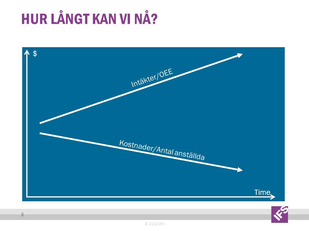 HUR LÅNGT KAN VI NÅ © 2012 IFS 6 $ Time Intäkter/OEE Kostnader/Antal anställda