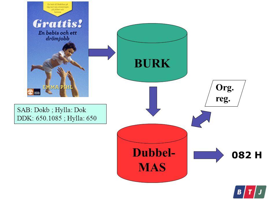 BURK Dubbel- MAS 082 H Org. reg. SAB: Dokb ; Hylla: Dok DDK: 650.1085 ; Hylla: 650
