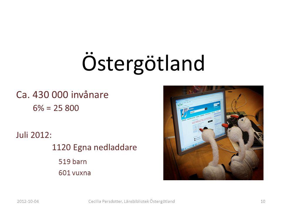Östergötland Ca. 430 000 invånare 6% = 25 800 Juli 2012: 1120 Egna nedladdare 519 barn 601 vuxna 2012-10-04Cecilia Persdotter, Länsbibliotek Östergötl