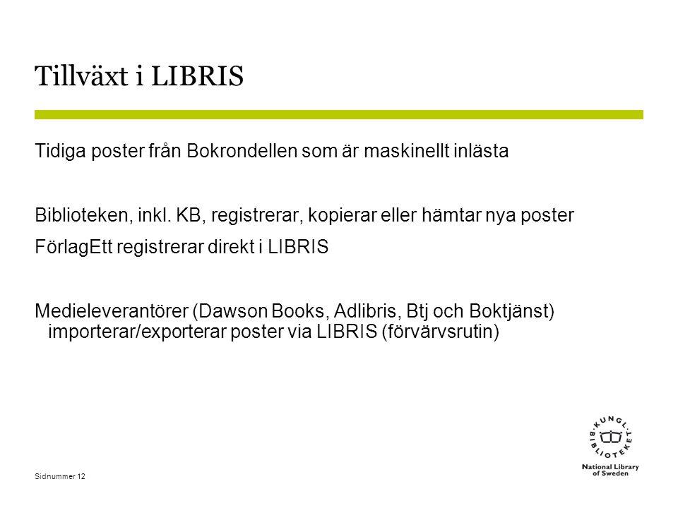 Sidnummer 12 Tillväxt i LIBRIS Tidiga poster från Bokrondellen som är maskinellt inlästa Biblioteken, inkl.