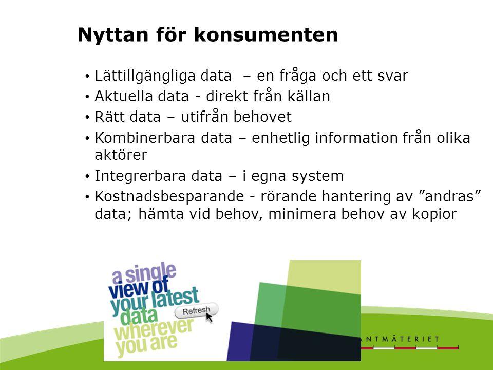 Nyttan för konsumenten Lättillgängliga data – en fråga och ett svar Aktuella data - direkt från källan Rätt data – utifrån behovet Kombinerbara data –