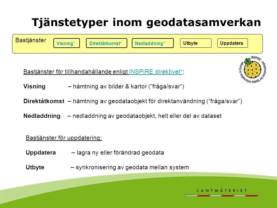 Bastjänster för tillhandahållande enligt INSPIRE direktivet*: Visning – hämtning av bilder & kartor ( fråga/svar ) Direktåtkomst – hämtning av geodataobjekt för direktanvändning ( fråga/svar ) Nedladdning – nedladdning av geodataobjekt, helt eller del av dataset Bastjänster för uppdatering: Uppdatera – lagra ny eller förändrad geodata Utbyte – synkronisering av geodata mellan system Bastjänster UtbyteUppdatera Visning*Nedladdning*Direktåtkomst* Tjänstetyper inom geodatasamverkan