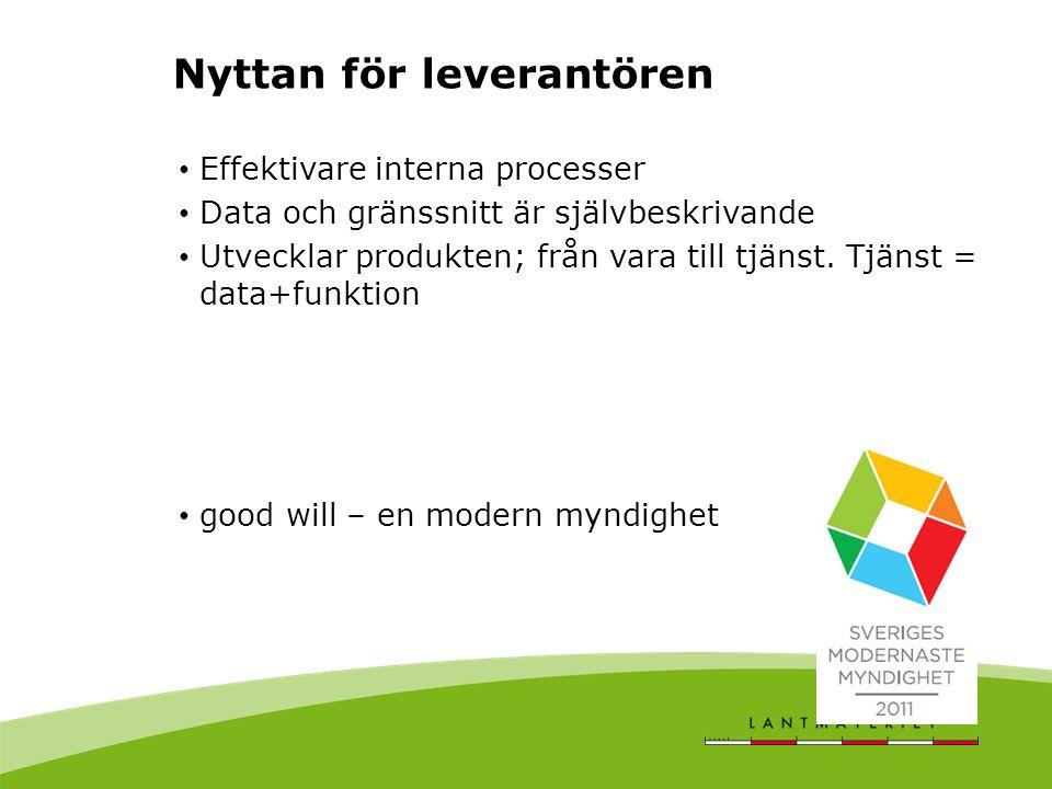 Nyttan för leverantören Effektivare interna processer Data och gränssnitt är självbeskrivande Utvecklar produkten; från vara till tjänst. Tjänst = dat