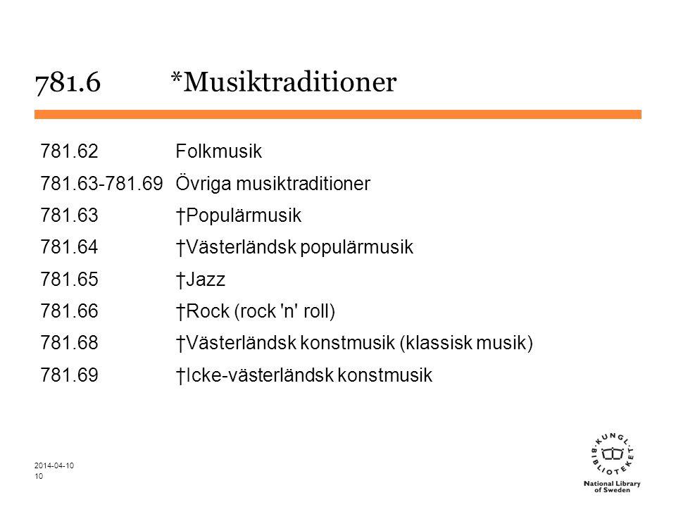 2014-04-10 10 781.6*Musiktraditioner 781.62Folkmusik 781.63-781.69Övriga musiktraditioner 781.63†Populärmusik 781.64†Västerländsk populärmusik 781.65†