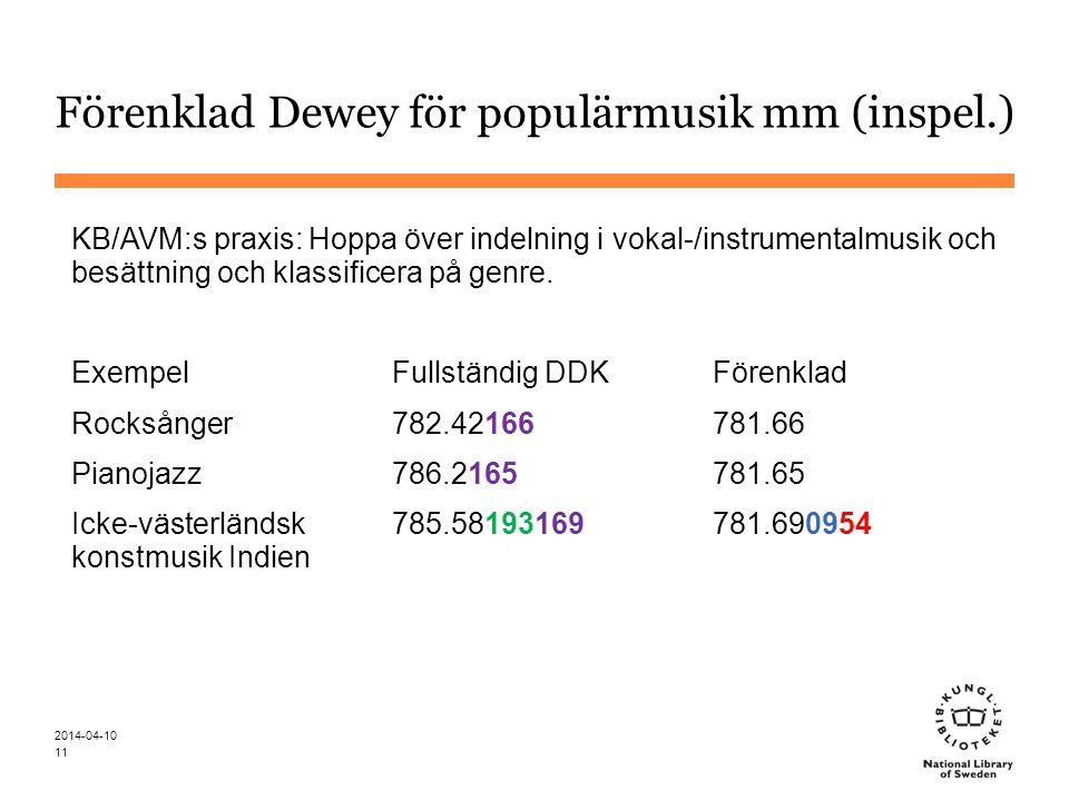 2014-04-10 11 Förenklad Dewey för populärmusik mm (inspel.) KB/AVM:s praxis: Hoppa över indelning i vokal-/instrumentalmusik och besättning och klassi