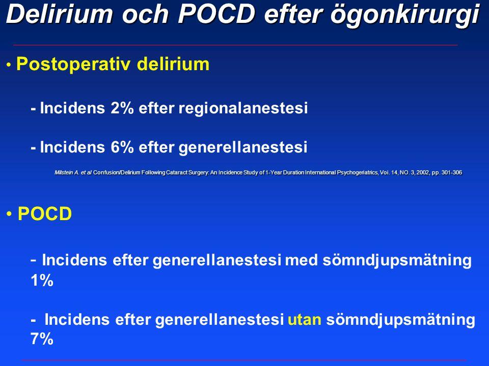 Delirium och POCD efter ögonkirurgi Postoperativ delirium - Incidens 2% efter regionalanestesi - Incidens 6% efter generellanestesi Milstein A. et al