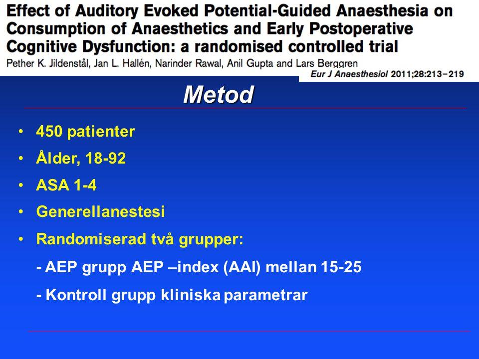 Metod 450 patienter Ålder, 18-92 ASA 1-4 Generellanestesi Randomiserad två grupper: - AEP grupp AEP –index (AAI) mellan 15-25 - Kontroll grupp klinisk