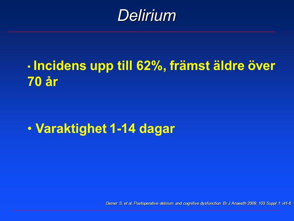 Delirium Incidens upp till 62%, främst äldre över 70 år Varaktighet 1-14 dagar Deiner S. et al. Postoperative delirium and cognitive dysfunction. Br J