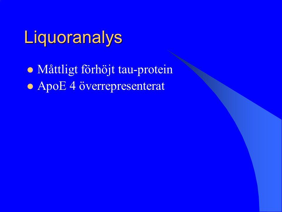 Liquoranalys Måttligt förhöjt tau-protein ApoE 4 överrepresenterat