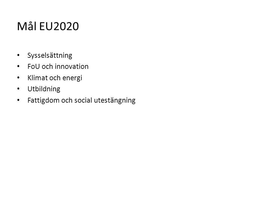 Mål EU2020 Sysselsättning FoU och innovation Klimat och energi Utbildning Fattigdom och social utestängning